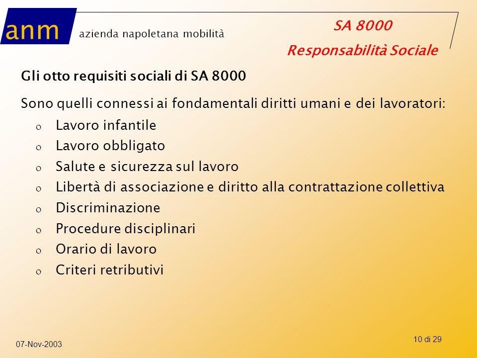 anm azienda napoletana mobilità SA 8000 Responsabilità Sociale 07-Nov-2003 10 di 29 Gli otto requisiti sociali di SA 8000 Sono quelli connessi ai fond