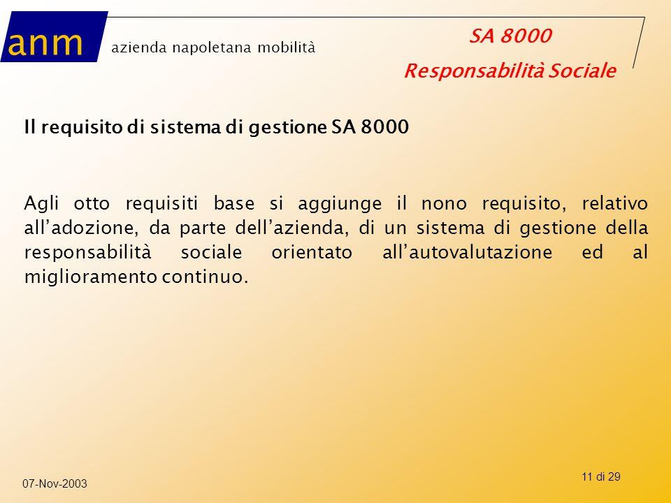 anm azienda napoletana mobilità SA 8000 Responsabilità Sociale 07-Nov-2003 11 di 29 Il requisito di sistema di gestione SA 8000 Agli otto requisiti ba