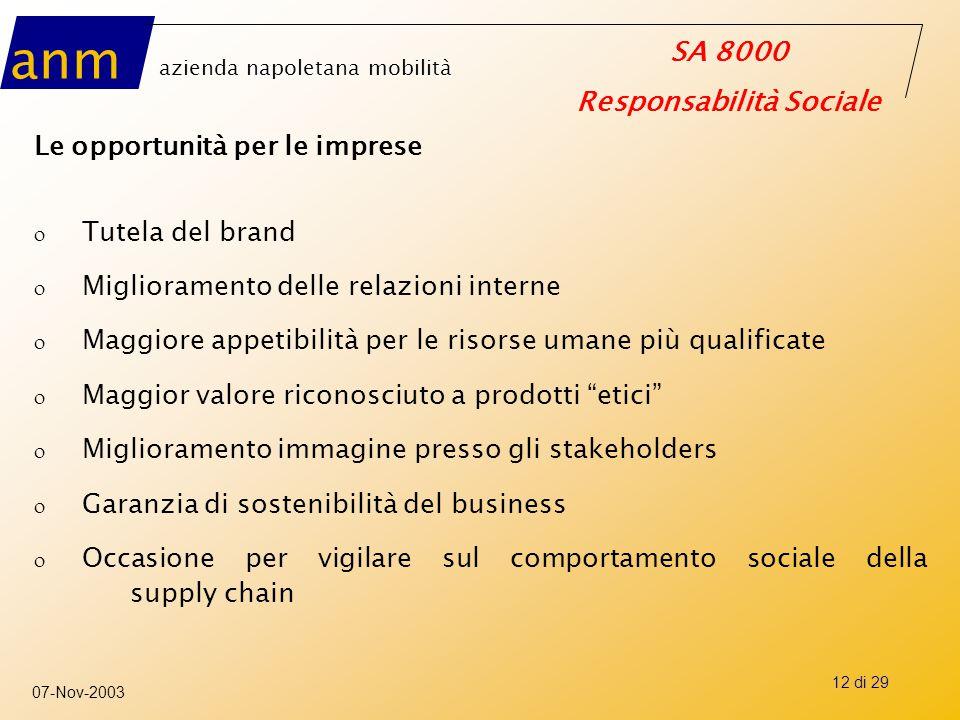 anm azienda napoletana mobilità SA 8000 Responsabilità Sociale 07-Nov-2003 12 di 29 Le opportunità per le imprese o Tutela del brand o Miglioramento d