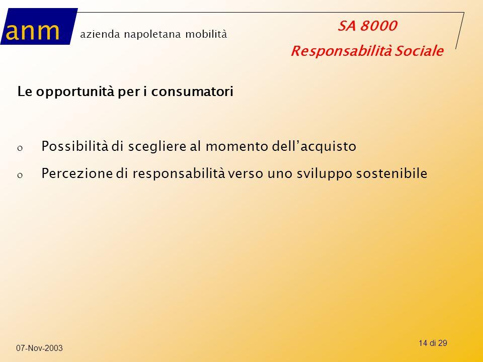 anm azienda napoletana mobilità SA 8000 Responsabilità Sociale 07-Nov-2003 14 di 29 Le opportunità per i consumatori o Possibilità di scegliere al mom