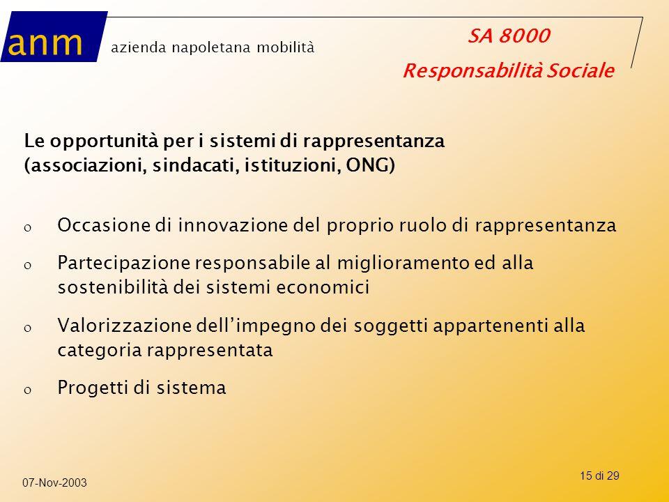 anm azienda napoletana mobilità SA 8000 Responsabilità Sociale 07-Nov-2003 15 di 29 Le opportunità per i sistemi di rappresentanza (associazioni, sind