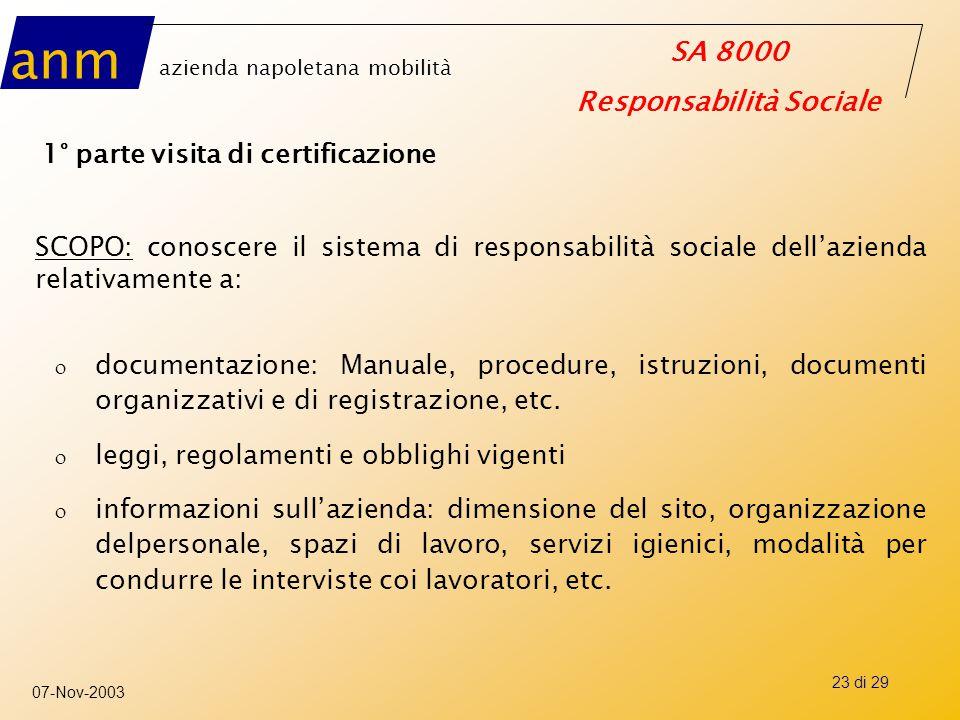 anm azienda napoletana mobilità SA 8000 Responsabilità Sociale 07-Nov-2003 23 di 29 1° parte visita di certificazione SCOPO: conoscere il sistema di r