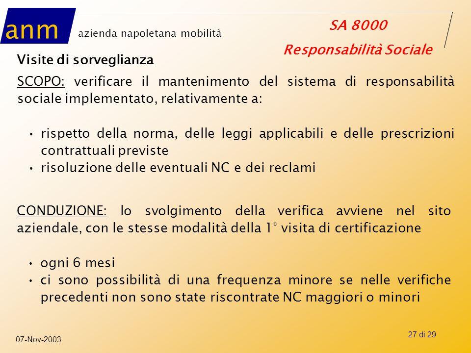 anm azienda napoletana mobilità SA 8000 Responsabilità Sociale 07-Nov-2003 27 di 29 Visite di sorveglianza SCOPO: verificare il mantenimento del siste