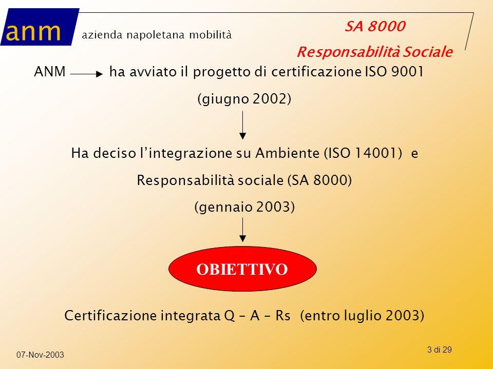 anm azienda napoletana mobilità SA 8000 Responsabilità Sociale 07-Nov-2003 3 di 29 ANM ha avviato il progetto di certificazione ISO 9001 (giugno 2002)
