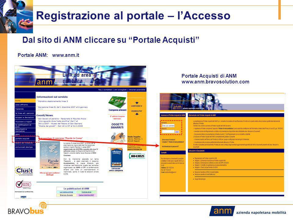 10 Registrazione al portale – l'Accesso Dal sito di ANM cliccare su Portale Acquisti Portale ANM: www.anm.it Portale Acquisti di ANM www.anm.bravosolution.com Link ad area pubblica