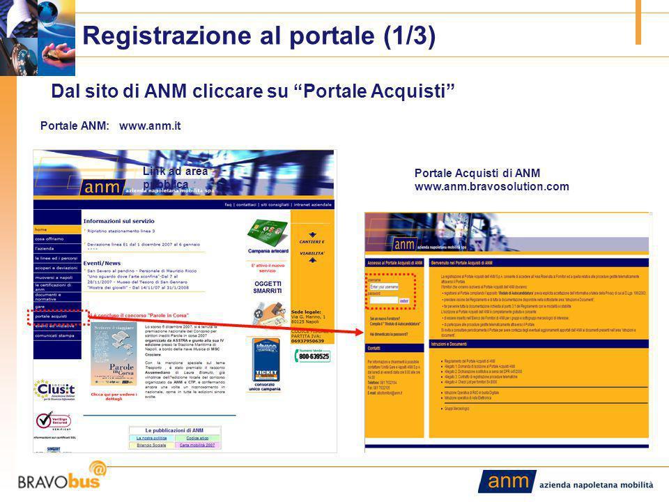 """3 Registrazione al portale (1/3) Dal sito di ANM cliccare su """"Portale Acquisti"""" Portale ANM: www.anm.it Portale Acquisti di ANM www.anm.bravosolution."""