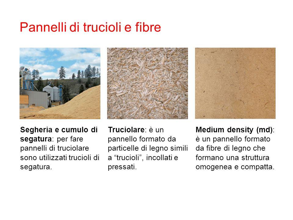 Pannelli di trucioli e fibre Segheria e cumulo di segatura: per fare pannelli di truciolare sono utilizzati trucioli di segatura. Truciolare: è un pan