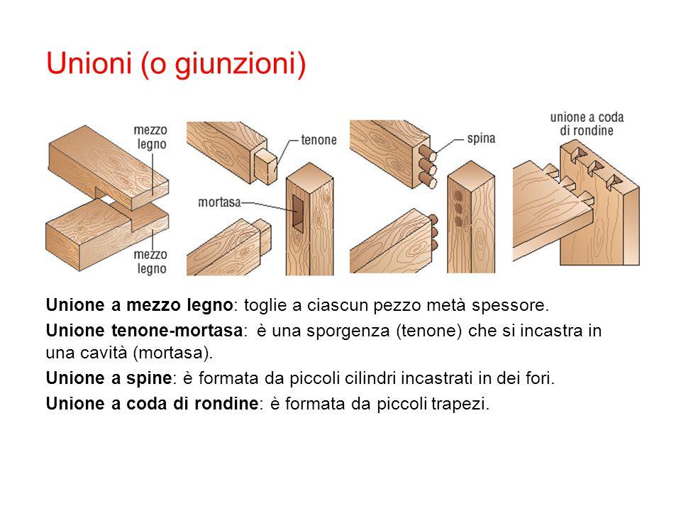 Unioni (o giunzioni) Unione a mezzo legno: toglie a ciascun pezzo metà spessore. Unione tenone-mortasa: è una sporgenza (tenone) che si incastra in un