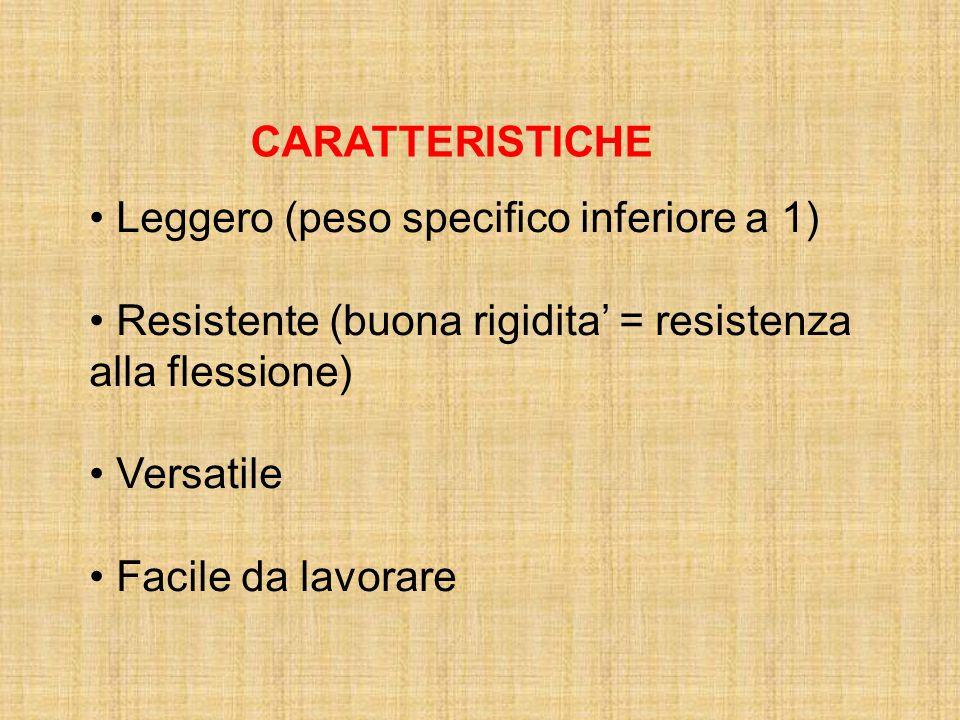 CARATTERISTICHE Leggero (peso specifico inferiore a 1) Resistente (buona rigidita' = resistenza alla flessione) Versatile Facile da lavorare