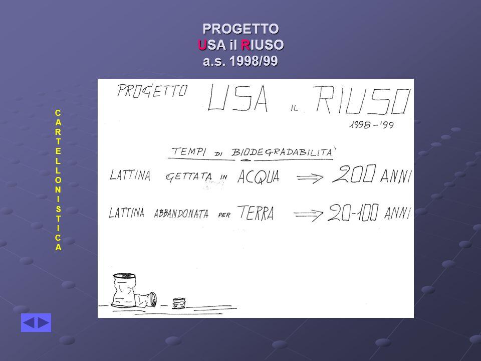PROGETTO USA il RIUSO a.s. 1998/99 CARTELLONISTICACARTELLONISTICA
