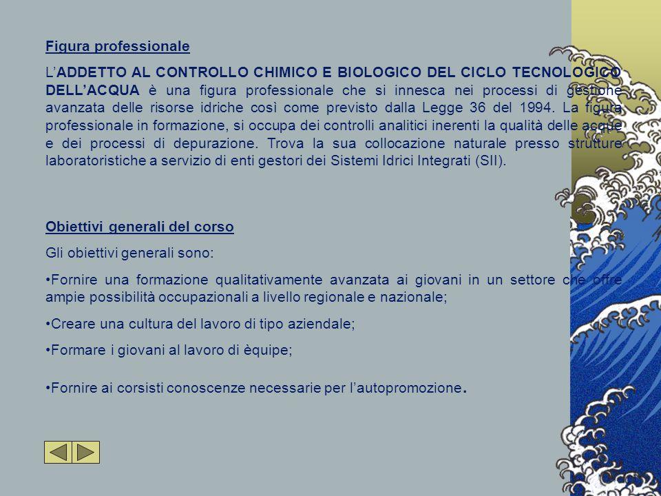 Figura professionale L'ADDETTO AL CONTROLLO CHIMICO E BIOLOGICO DEL CICLO TECNOLOGICO DELL'ACQUA è una figura professionale che si innesca nei processi di gestione avanzata delle risorse idriche così come previsto dalla Legge 36 del 1994.