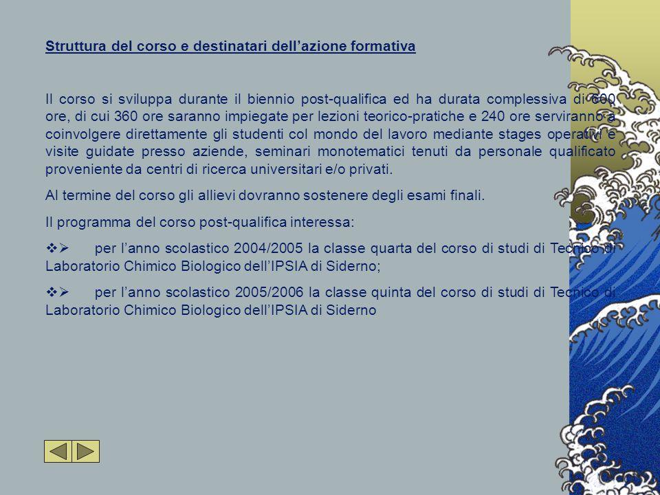GERACE Contrada Lisarà Fontana pubblica PARAMETRIDATI ANALITICIVGCMA Conducibilità elettrica (  S a 20°C )668400___ Concentrazione ione idrogeno ( pH )7,46,5 – 8,56,0 – 9,5 Durezza totale ( gradi francesi °F )23,11550 Calcio ( mg/l) 73,6100___ Magnesio ( mg/l) 11,33050 Cloruri ( mg/l) 49,625200 Ammoniaca ( ricerca qualitativa )negativo___ Nitriti ( ricerca qualitativa )negativo___
