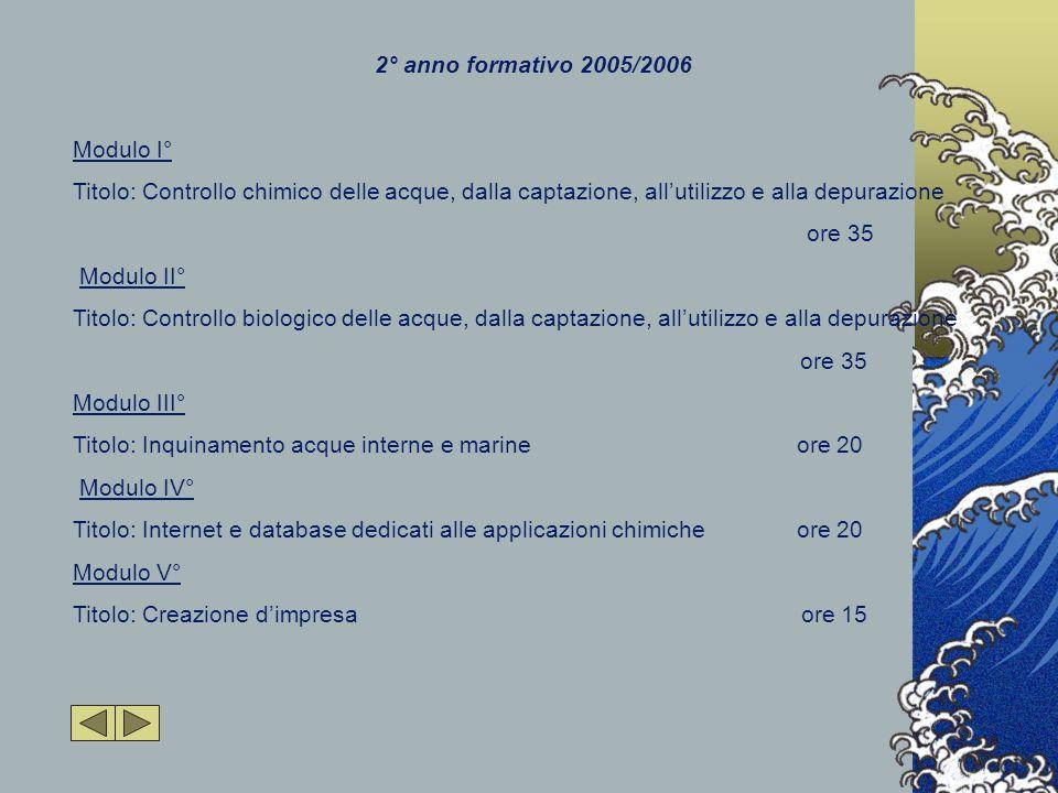 2° anno formativo 2005/2006 Modulo I° Titolo: Controllo chimico delle acque, dalla captazione, all'utilizzo e alla depurazione ore 35 Modulo II° Titolo: Controllo biologico delle acque, dalla captazione, all'utilizzo e alla depurazione ore 35 Modulo III° Titolo: Inquinamento acque interne e marine ore 20 Modulo IV° Titolo: Internet e database dedicati alle applicazioni chimiche ore 20 Modulo V° Titolo: Creazione d'impresa ore 15