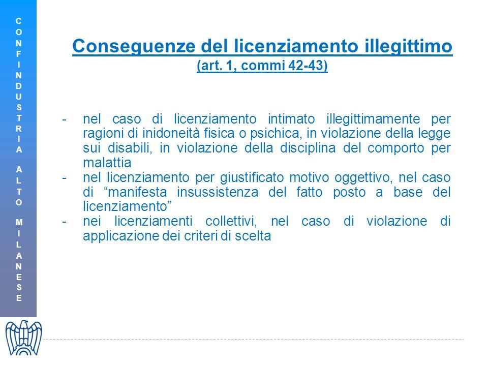 Conseguenze del licenziamento illegittimo (art.