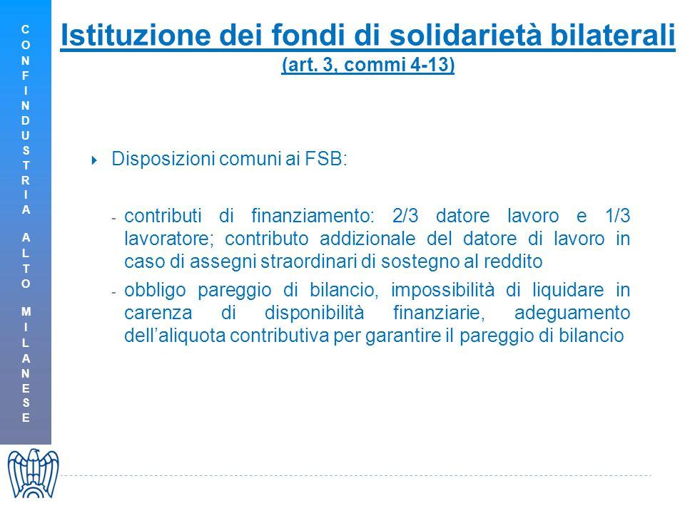  Disposizioni comuni ai FSB: - contributi di finanziamento: 2/3 datore lavoro e 1/3 lavoratore; contributo addizionale del datore di lavoro in caso di assegni straordinari di sostegno al reddito - obbligo pareggio di bilancio, impossibilità di liquidare in carenza di disponibilità finanziarie, adeguamento dell'aliquota contributiva per garantire il pareggio di bilancio Istituzione dei fondi di solidarietà bilaterali (art.