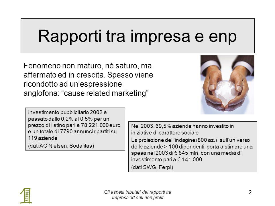 Gli aspetti tributari dei rapporti tra impresa ed enti non profit 2 Rapporti tra impresa e enp Fenomeno non maturo, né saturo, ma affermato ed in crescita.