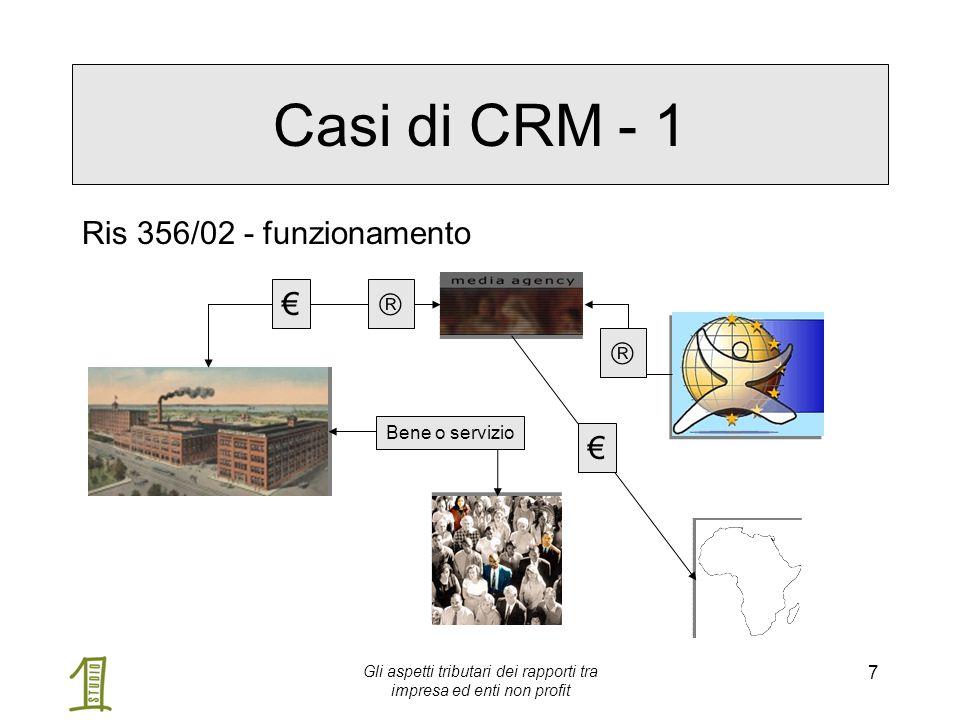 Gli aspetti tributari dei rapporti tra impresa ed enti non profit 7 Casi di CRM - 1 Ris 356/02 - funzionamento €   € Bene o servizio