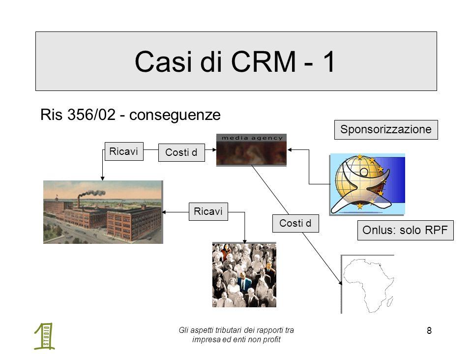 Gli aspetti tributari dei rapporti tra impresa ed enti non profit 8 Casi di CRM - 1 Ris 356/02 - conseguenze Ricavi Sponsorizzazione Costi d Onlus: solo RPF Ricavi