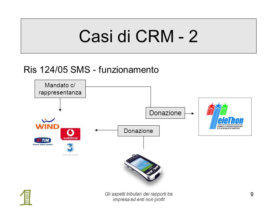 Gli aspetti tributari dei rapporti tra impresa ed enti non profit 9 Casi di CRM - 2 Ris 124/05 SMS - funzionamento Mandato c/ rappresentanza Donazione