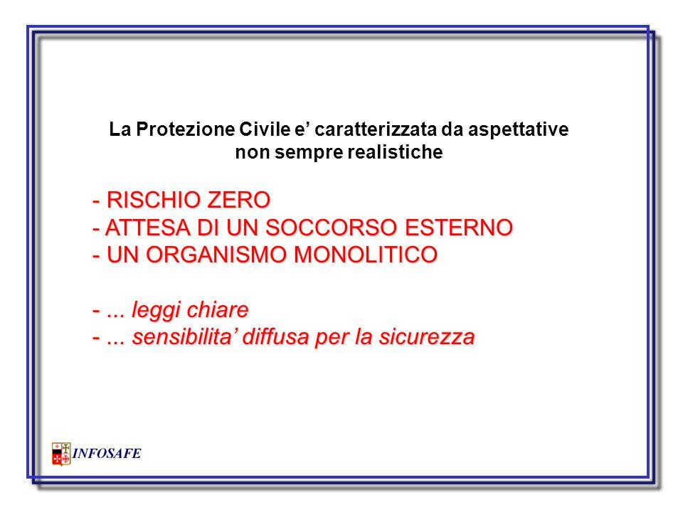La Protezione Civile e' caratterizzata da aspettative non sempre realistiche - RISCHIO ZERO - ATTESA DI UN SOCCORSO ESTERNO - UN ORGANISMO MONOLITICO