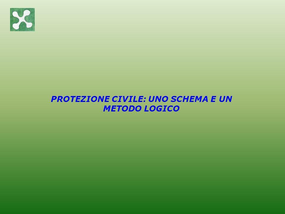 DEFINIZIONE DI PROTEZIONE CIVILE Definiamo Protezione Civile tutto cio che viene predisposto e configurato per prevedere, prevenire o affrontare eventi eccezionali che colpiscono il territorio e la comunita sociale.