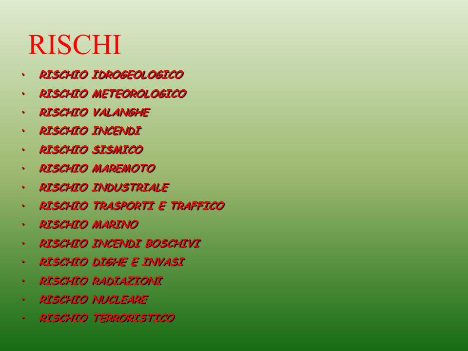 RISCHIO IDROGEOLOGICORISCHIO IDROGEOLOGICO RISCHIO METEOROLOGICORISCHIO METEOROLOGICO RISCHIO VALANGHERISCHIO VALANGHE RISCHIO INCENDIRISCHIO INCENDI RISCHIO SISMICORISCHIO SISMICO RISCHIO MAREMOTORISCHIO MAREMOTO RISCHIO INDUSTRIALERISCHIO INDUSTRIALE RISCHIO TRASPORTI E TRAFFICORISCHIO TRASPORTI E TRAFFICO RISCHIO MARINORISCHIO MARINO RISCHIO INCENDI BOSCHIVIRISCHIO INCENDI BOSCHIVI RISCHIO DIGHE E INVASIRISCHIO DIGHE E INVASI RISCHIO RADIAZIONIRISCHIO RADIAZIONI RISCHIO NUCLEARERISCHIO NUCLEARE RISCHIO TERRORISTICORISCHIO TERRORISTICO RISCHI
