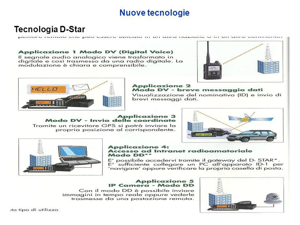 Nuove tecnologie Tecnologia D-Star