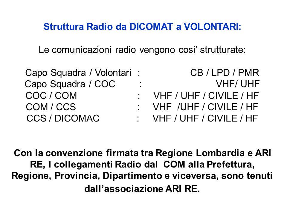 Struttura Radio da DICOMAT a VOLONTARI: Le comunicazioni radio vengono cosi' strutturate: Capo Squadra / Volontari : CB / LPD / PMR Capo Squadra / COC