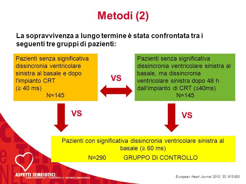 Metodi (2) La sopravvivenza a lungo termine è stata confrontata tra i seguenti tre gruppi di pazienti: Pazienti senza significativa dissincronia ventr