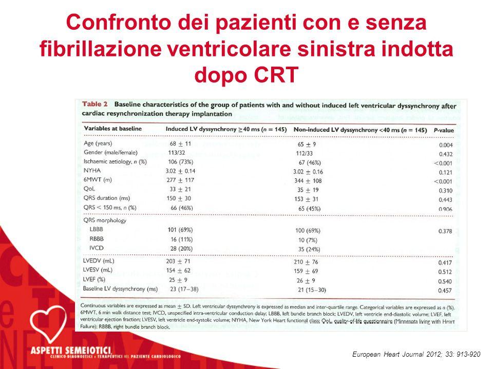 Confronto dei pazienti con e senza fibrillazione ventricolare sinistra indotta dopo CRT European Heart Journal 2012; 33: 913-920