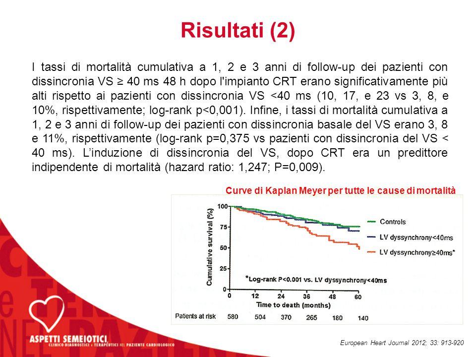 Risultati (2) I tassi di mortalità cumulativa a 1, 2 e 3 anni di follow-up dei pazienti con dissincronia VS ≥ 40 ms 48 h dopo l'impianto CRT erano sig