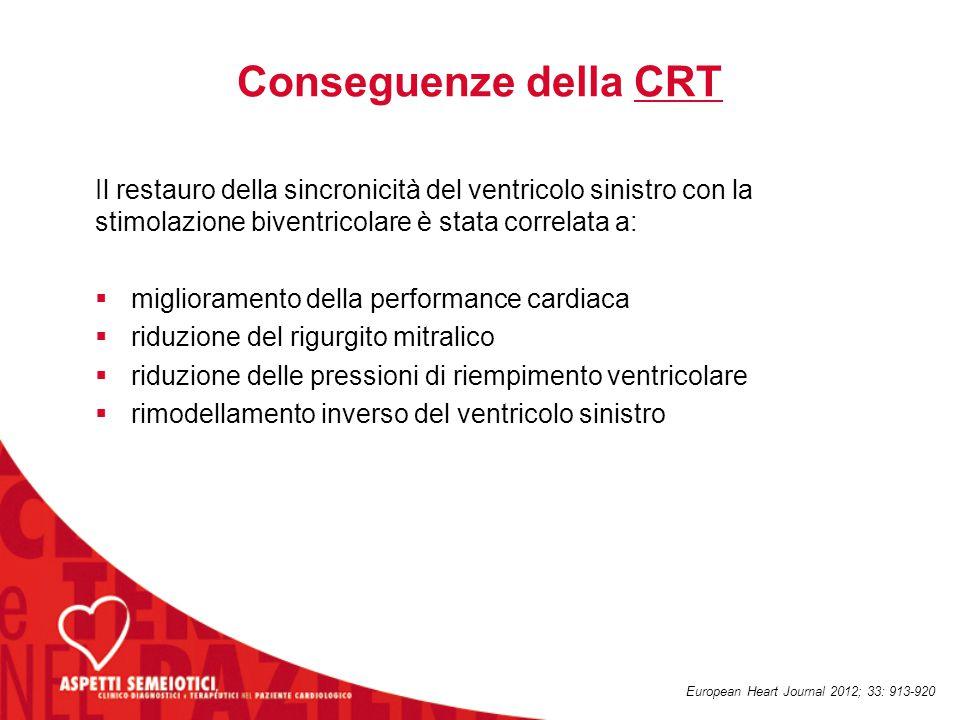 Conseguenze della CRT Il restauro della sincronicità del ventricolo sinistro con la stimolazione biventricolare è stata correlata a:  miglioramento d