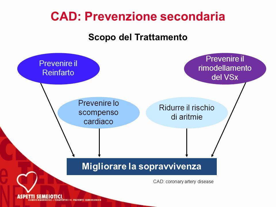 CAD: Prevenzione secondaria Scopo del Trattamento Migliorare la sopravvivenza Prevenire il Reinfarto Prevenire il rimodellamento del VSx Prevenire lo scompenso cardiaco Ridurre il rischio di aritmie CAD: coronary artery disease