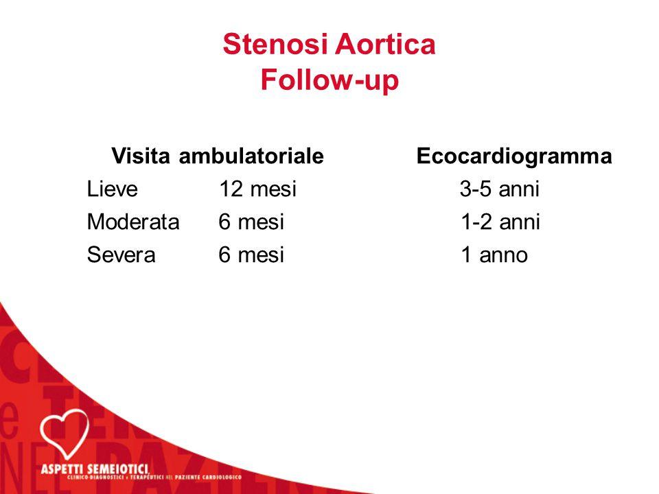 Stenosi Aortica Follow-up Visita ambulatorialeEcocardiogramma Lieve 12 mesi 3-5 anni Moderata6 mesi 1-2 anni Severa6 mesi 1 anno