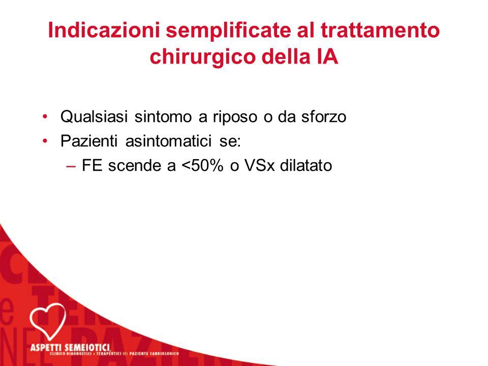 Indicazioni semplificate al trattamento chirurgico della IA Qualsiasi sintomo a riposo o da sforzo Pazienti asintomatici se: –FE scende a <50% o VSx dilatato