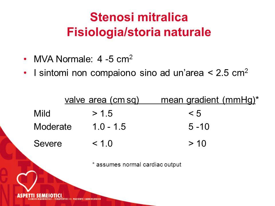 Stenosi mitralica Fisiologia/storia naturale MVA Normale: 4 -5 cm 2 I sintomi non compaiono sino ad un'area < 2.5 cm 2 valve area (cm sq) mean gradient (mmHg)* Mild> 1.5 < 5 Moderate1.0 - 1.55 -10 Severe 10 * assumes normal cardiac output