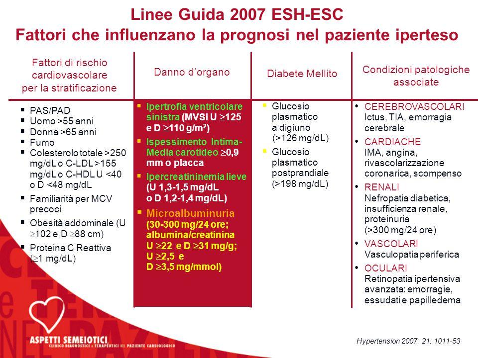 Linee Guida 2007 ESH-ESC Fattori che influenzano la prognosi nel paziente iperteso CEREBROVASCOLARI Ictus, TIA, emorragia cerebrale CARDIACHE IMA, ang