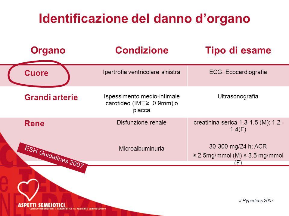 Identificazione del danno d'organo UltrasonografiaIspessimento medio-intimale carotideo (IMT ≥ 0.9mm) o placca Grandi arterie creatinina serica 1.3-1.