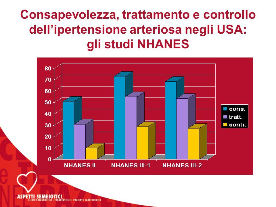 43 e 56% Eventi non fatali 3% e 7% eventi fatali PRECLINICAL ATHEROSCLEROSIS AND GLOBAL CV RISK: ROLE OF ASYMPTOMATIC CAROTID LESIONS IN THE RISK ASSESSMENT ESTIMATED ACCORDING TO THE ITALIAN ALGORHYTM PROGETTO CUORE IN 10 YEARS FOLLOW-UP Novo S, Visconti C, Amoroso GR, Corrado E, Muratori I, Fazio G, Novo G Eur J Cardiovasc Prev & Rehabiltation 2010; 17: 514-8.