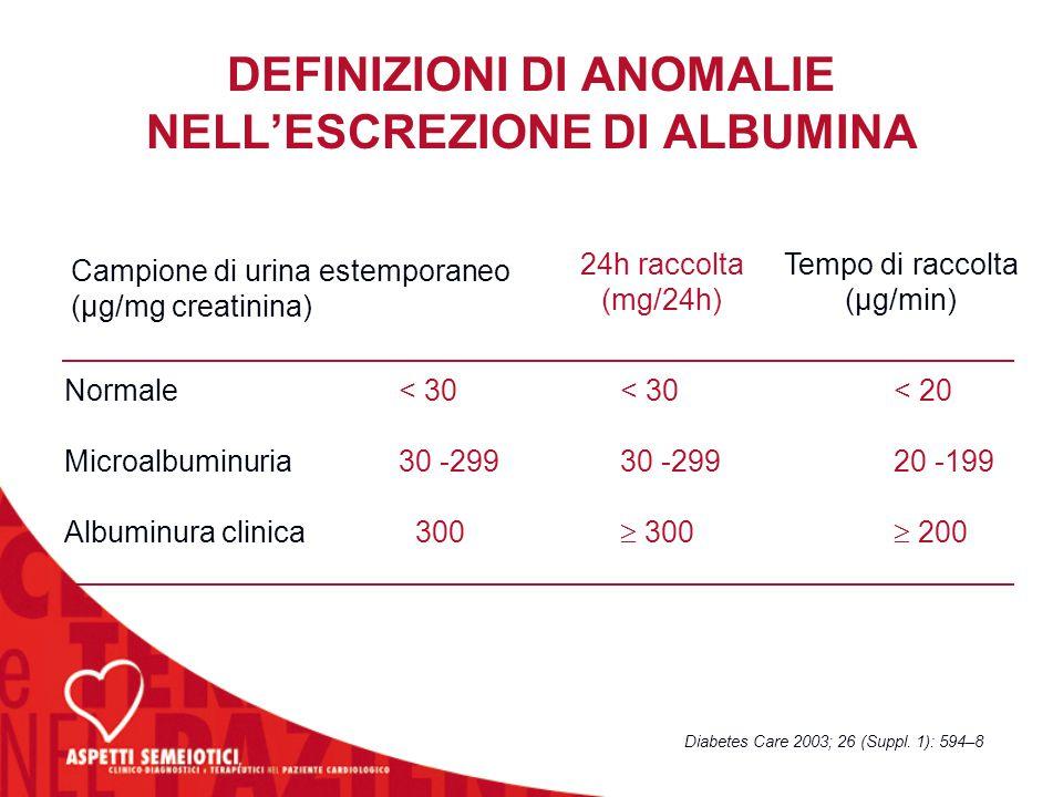 Diabetes Care 2003; 26 (Suppl. 1): 594–8 DEFINIZIONI DI ANOMALIE NELL'ESCREZIONE DI ALBUMINA Normale Microalbuminuria Albuminura clinica < 30 30 -299