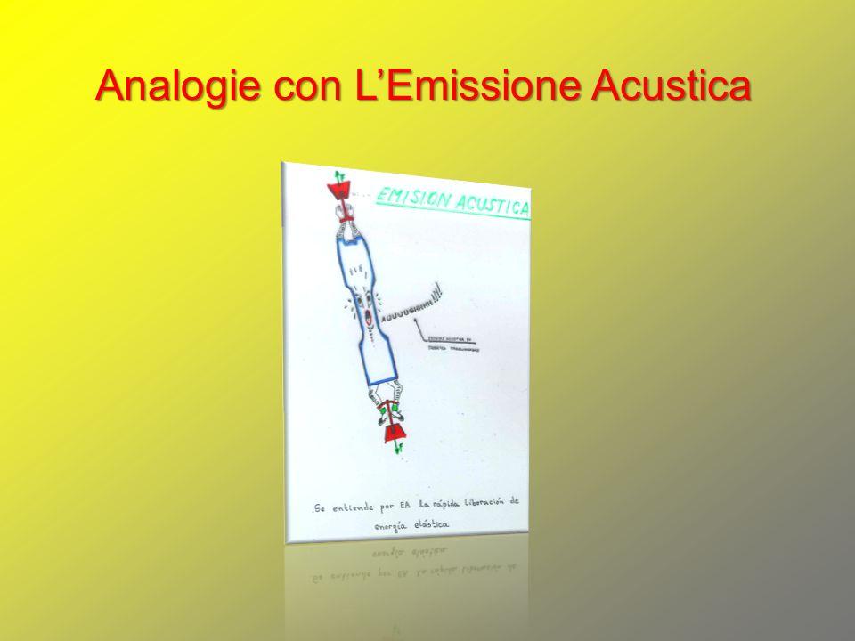 Analogie con L'Emissione Acustica