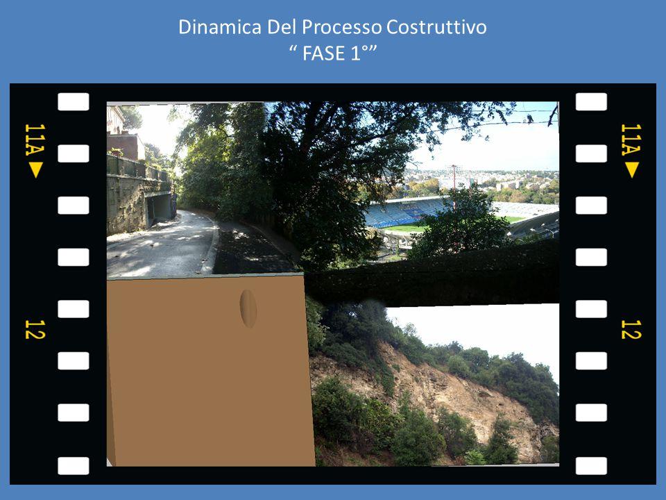 """Dinamica Del Processo Costruttivo """" FASE 1°"""""""
