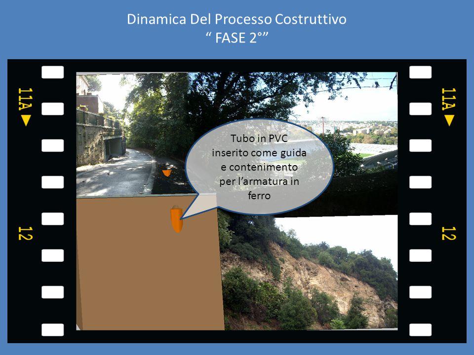 """Dinamica Del Processo Costruttivo """" FASE 2°"""" Tubo in PVC inserito come guida e contenimento per l'armatura in ferro"""