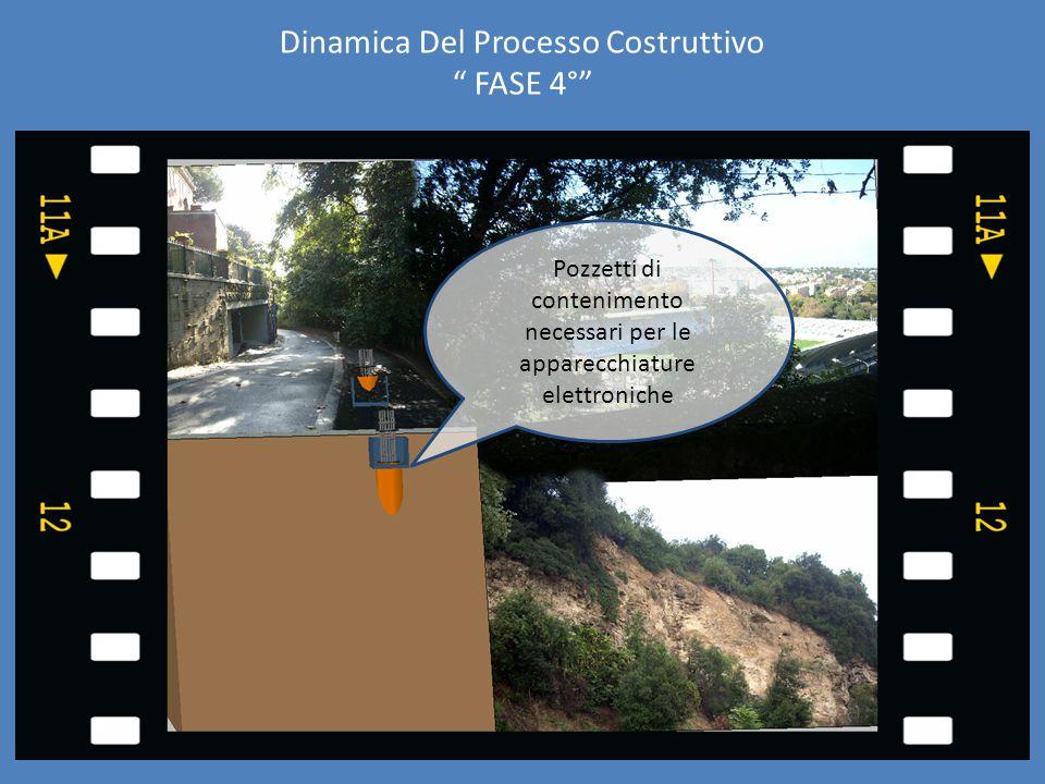 Dinamica Del Processo Costruttivo FASE 4° Pozzetti di contenimento necessari per le apparecchiature elettroniche