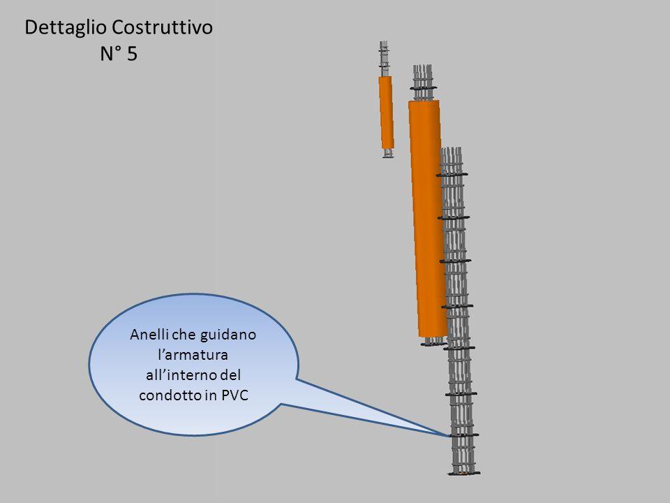 Dettaglio Costruttivo N° 5 Anelli che guidano l'armatura all'interno del condotto in PVC