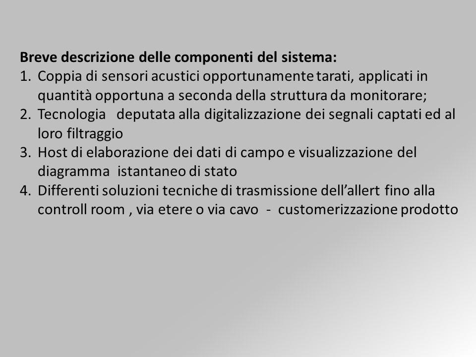 Breve descrizione delle componenti del sistema: 1.Coppia di sensori acustici opportunamente tarati, applicati in quantità opportuna a seconda della st