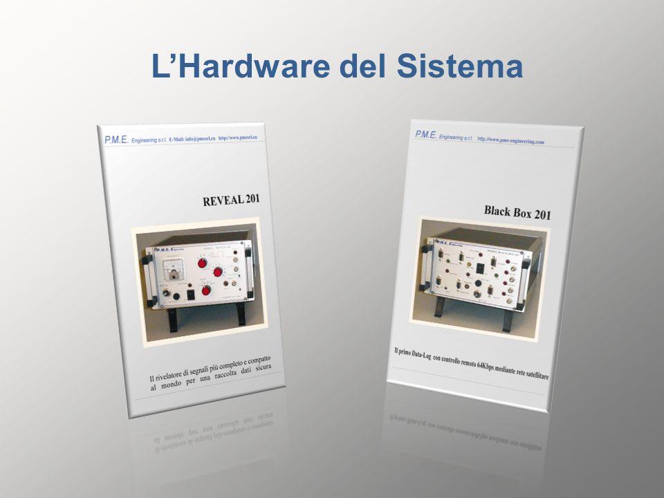 L'Hardware del Sistema