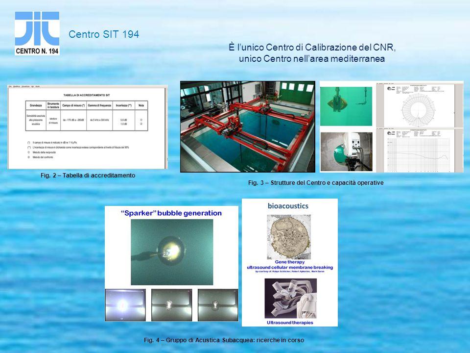 Centro SIT 194 È l'unico Centro di Calibrazione del CNR, unico Centro nell'area mediterranea Fig.