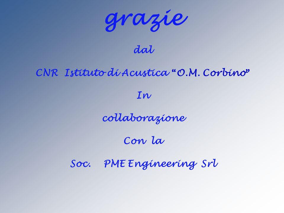 """grazie dal CNR Istituto di Acustica """" O.M. Corbino """" In collaborazione Con la Soc. PME Engineering Srl"""