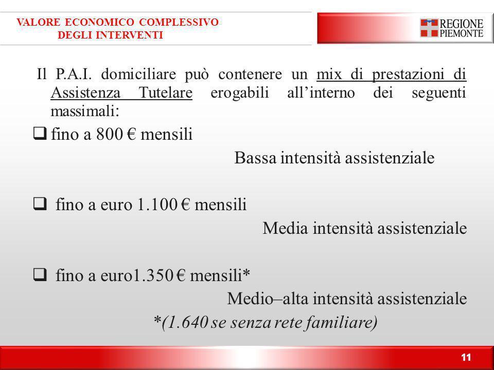 11 VALORE ECONOMICO COMPLESSIVO DEGLI INTERVENTI Il P.A.I.
